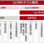 tfayagi_fujitsu161024_fig01.jpg