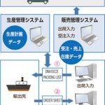 tfayagi_toshibash161219_fig01.jpg