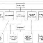 sp_170425toshiba_01.jpg